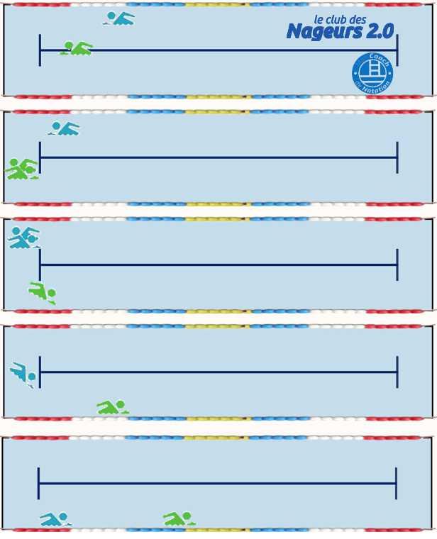 règle de dépassement dans une ligne d'eau
