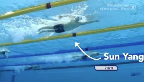 roulis natation